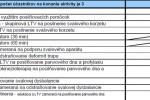 Cenník a platba za rekondičné aktivity - Cenník a platba za rekondičné aktivity