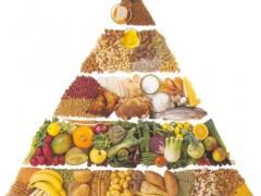Rozdiel medzi biopotravinami a klasickými potravinami